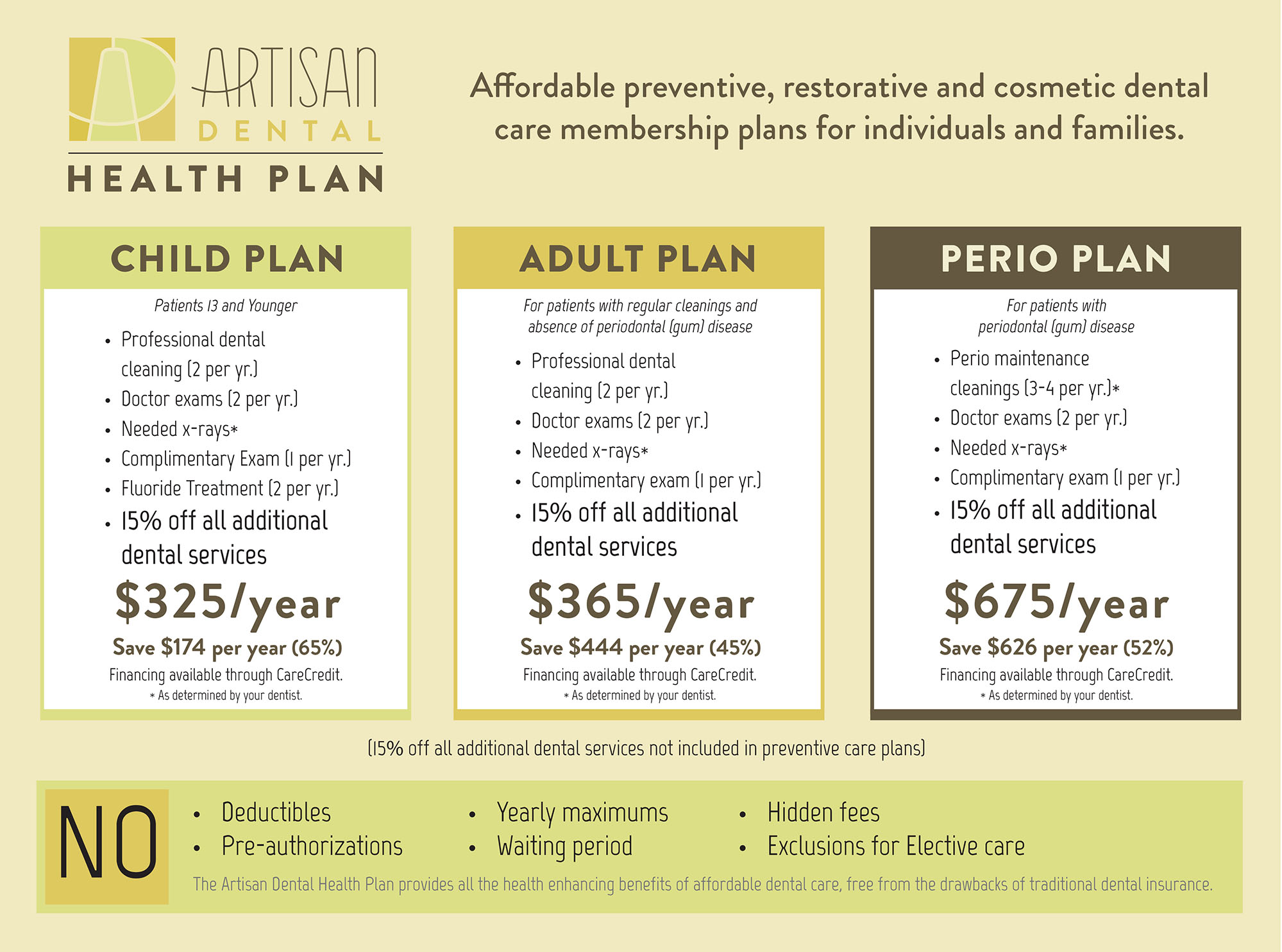 Artisan Dental Dental plan